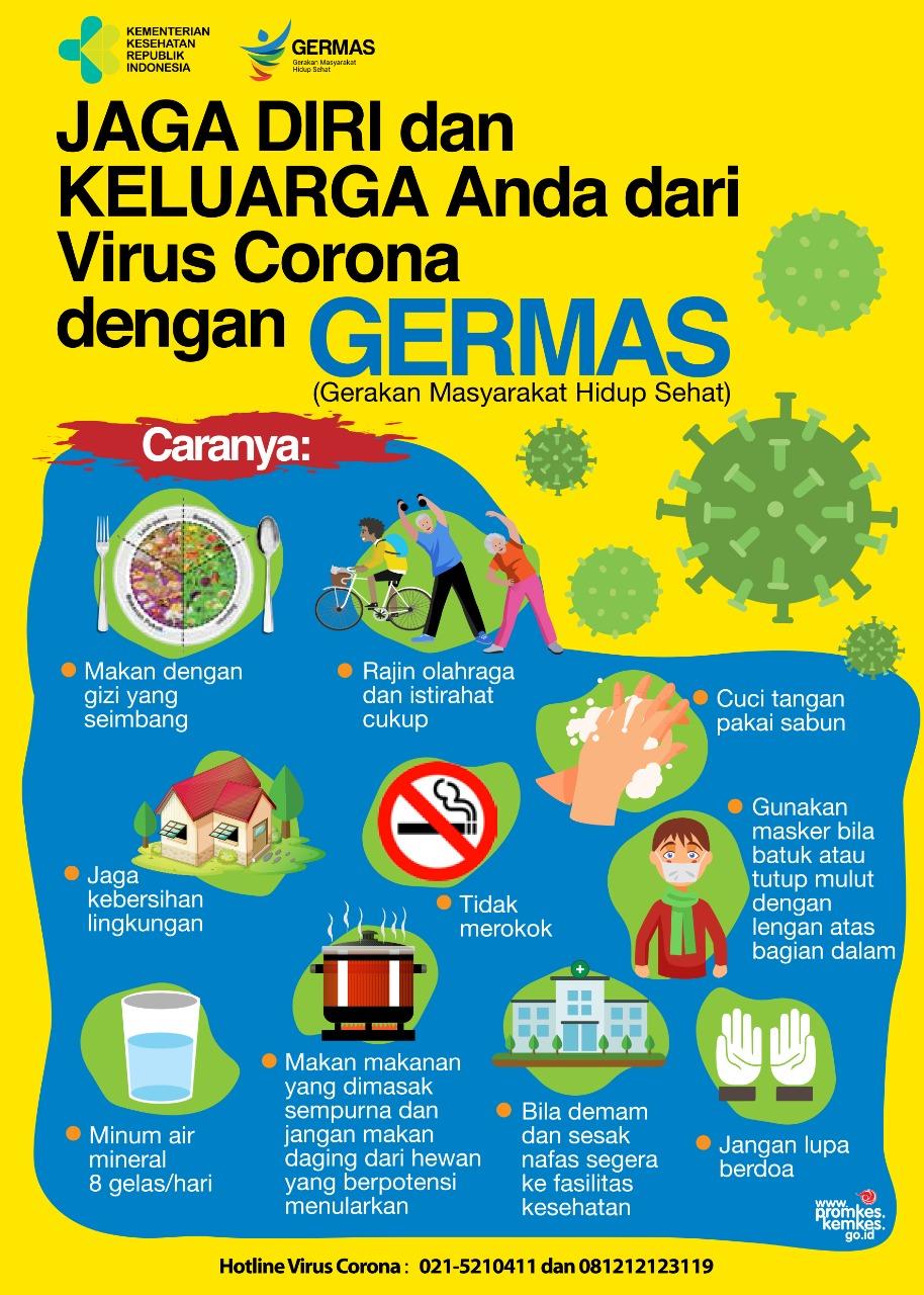 Antisipasi Virus Corona Dengan Germas